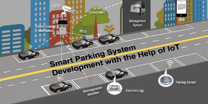 Smart Parking system development with the help of IoT